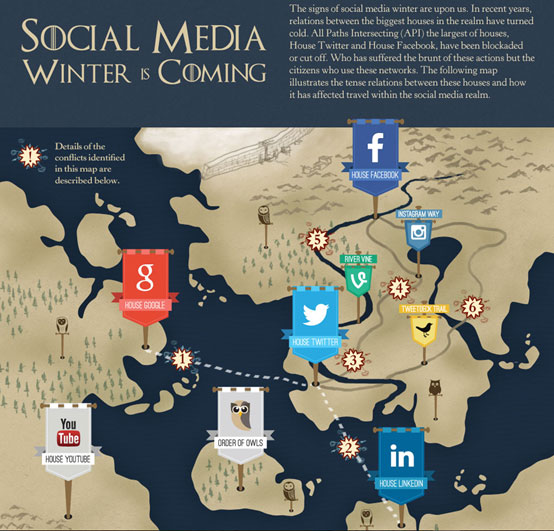 Content marketing case study: infografica Game of thrones